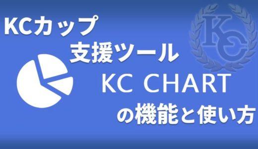 【再掲&変更点追記】最強のKC支援ツール!KC Chart【遊戯王デュエルリンクス】