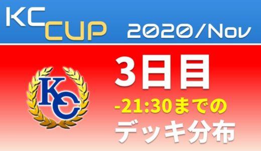 【KC Chart】2020/Nov KCカップ 3日目 -21:30までのデッキ分布【遊戯王デュエルリンクス】