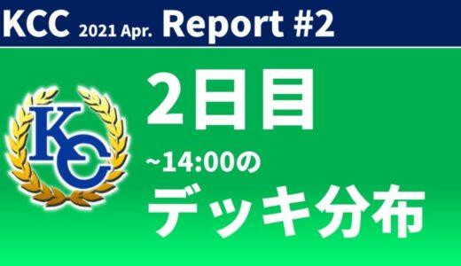 【KC Chart】KCC 2021/Apr.2日目 14:00までの分布【遊戯王デュエルリンクス】