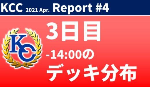 【KC Chart】KCC 2021/Apr.3日目 -14:00までの分布【遊戯王デュエルリンクス】