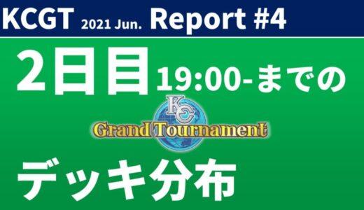【KC Chart】KCGT 2021/Jun.2日目 -19:00の分布【遊戯王デュエルリンクス】