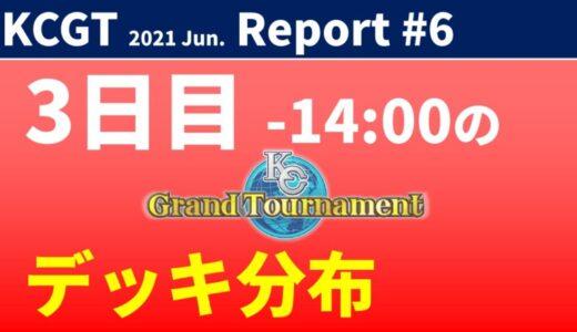 【KC Chart】KCGT 2021/Jun.3日目 -14:00の分布【遊戯王デュエルリンクス】