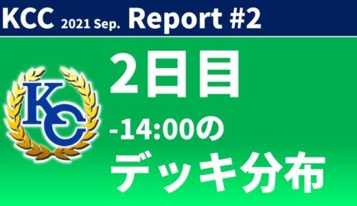 【KC Chart】KCカップ 2021/Sep.2日目 -14:00の分布【遊戯王デュエルリンクス】
